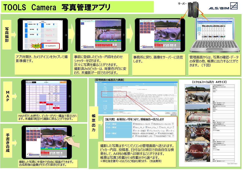 12.写真管理